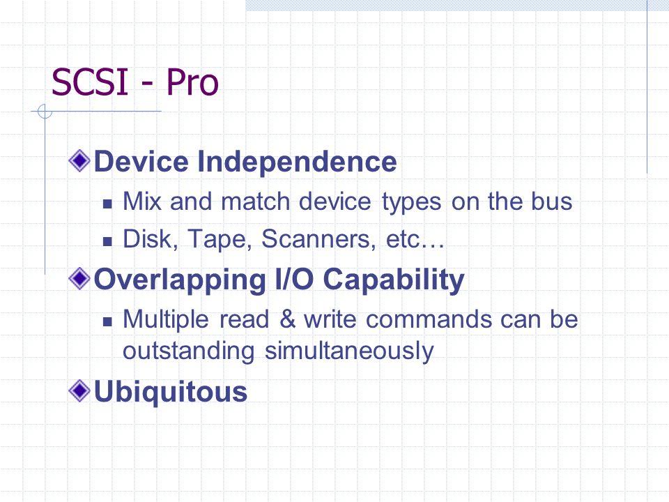 SCSI - Con Distance vs.