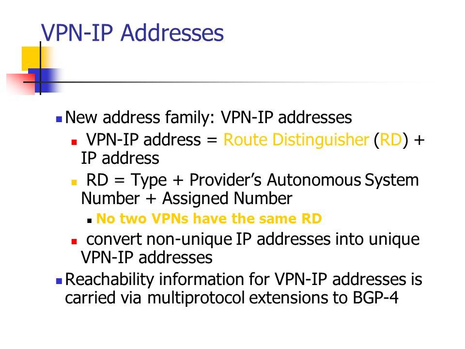 VPN-IP Addresses New address family: VPN-IP addresses VPN-IP address = Route Distinguisher (RD) + IP address RD = Type + Providers Autonomous System N