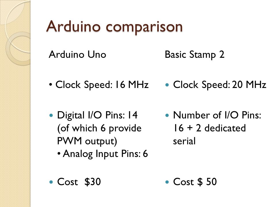 Arduino comparison Arduino Uno Clock Speed: 16 MHz Digital I/O Pins: 14 (of which 6 provide PWM output) Analog Input Pins: 6 Cost $30 Basic Stamp 2 Cl