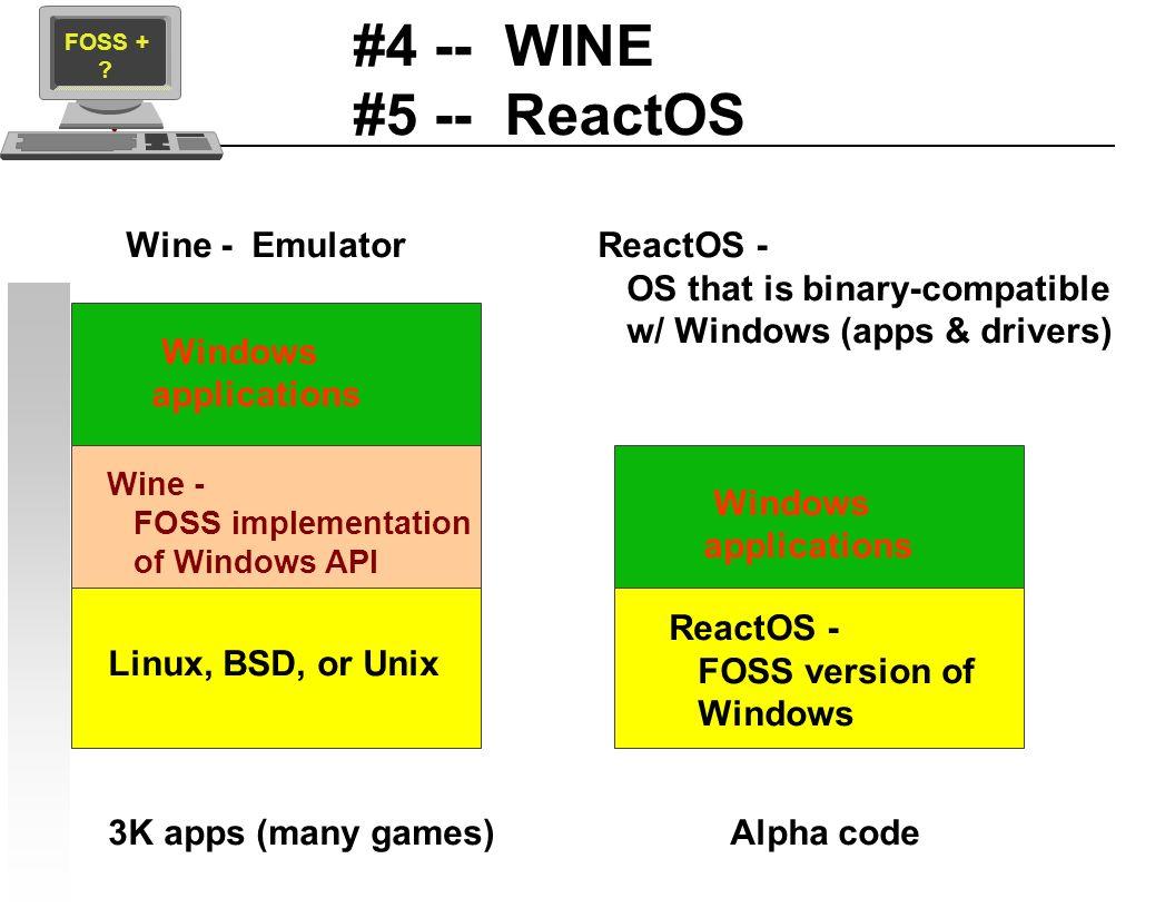 #4 -- WINE #5 -- ReactOS Linux, BSD, or Unix FOSS + ? Wine - FOSS implementation of Windows API Windows applications Wine - Emulator ReactOS - FOSS ve