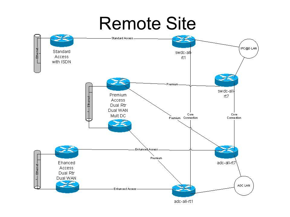 Remote Site