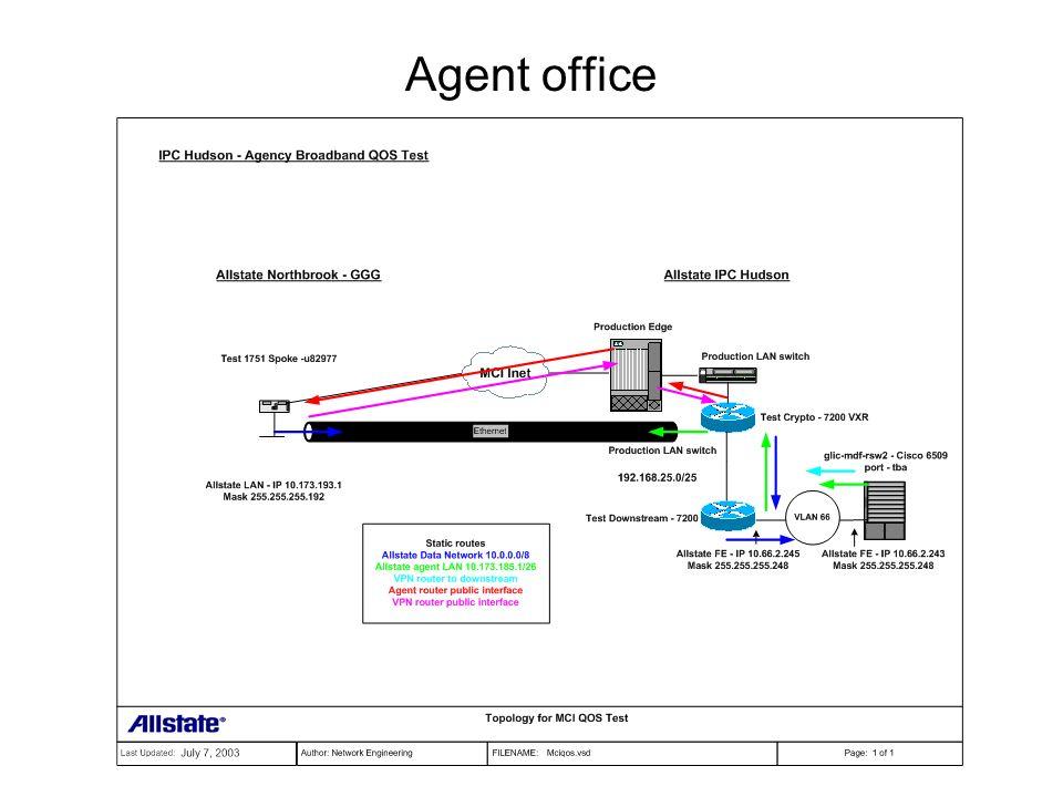 Agent office