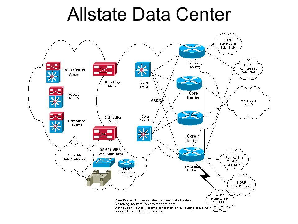 Allstate Data Center
