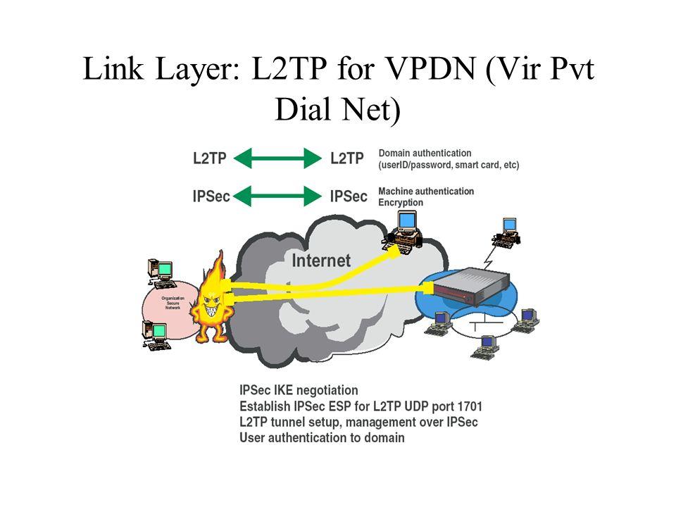 Link Layer: L2TP for VPDN (Vir Pvt Dial Net)