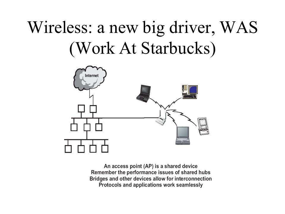 Wireless: a new big driver, WAS (Work At Starbucks)