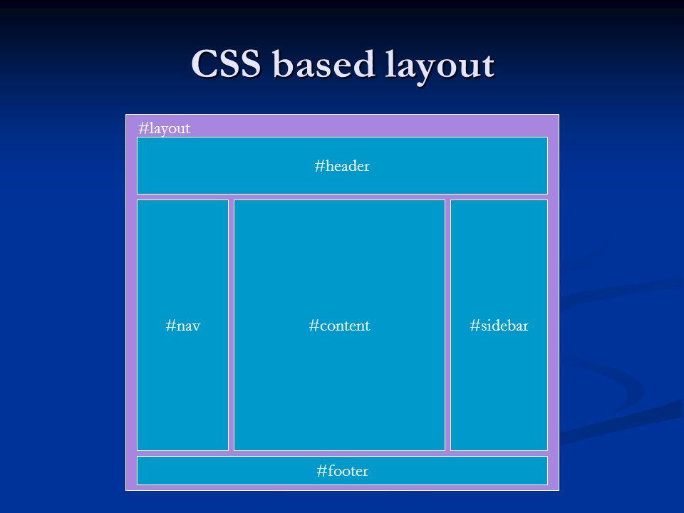 CSS based layout #nav#content #header #footer #sidebar #layout