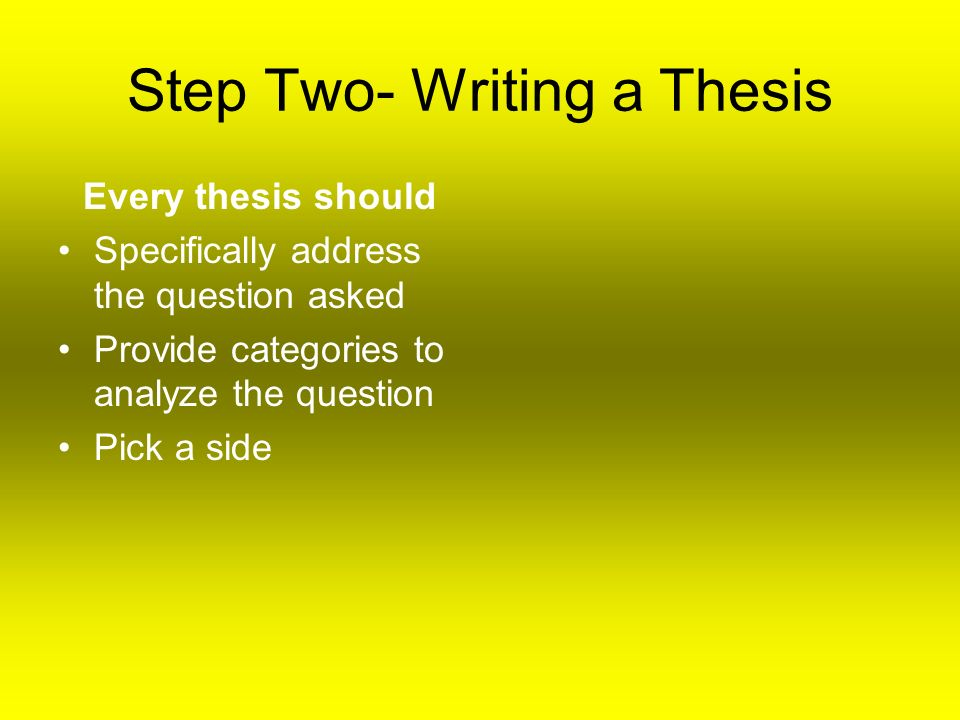 What are good questions to ask yourself when writing an essay?