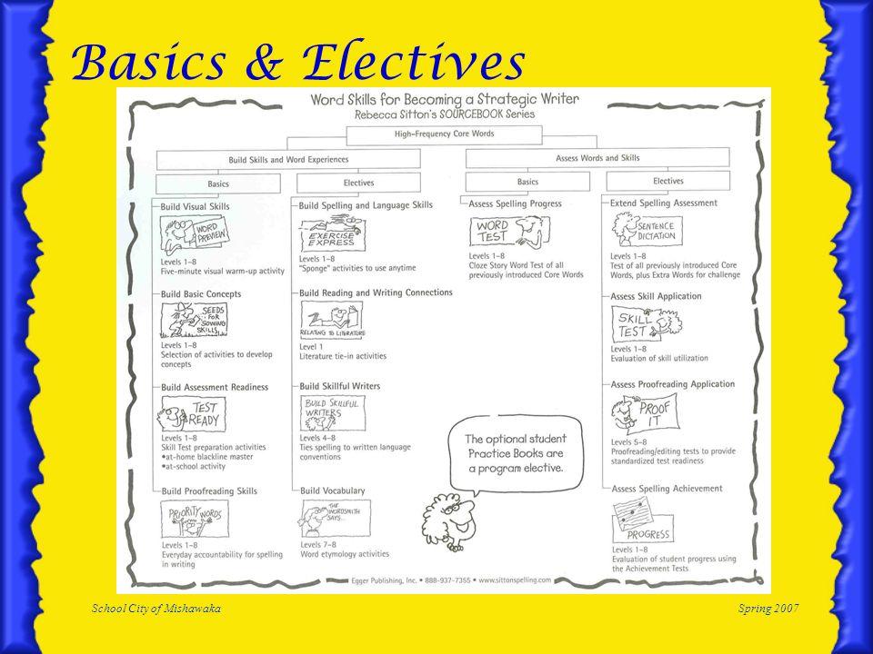 School City of MishawakaSpring 2007 Basics & Electives