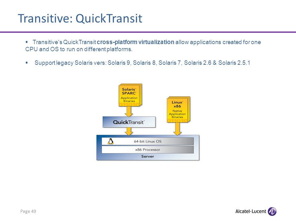 Page 49 Transitive's QuickTransit cross-platform virtualization allow applications created for one CPU and OS to run on different platforms. Support l