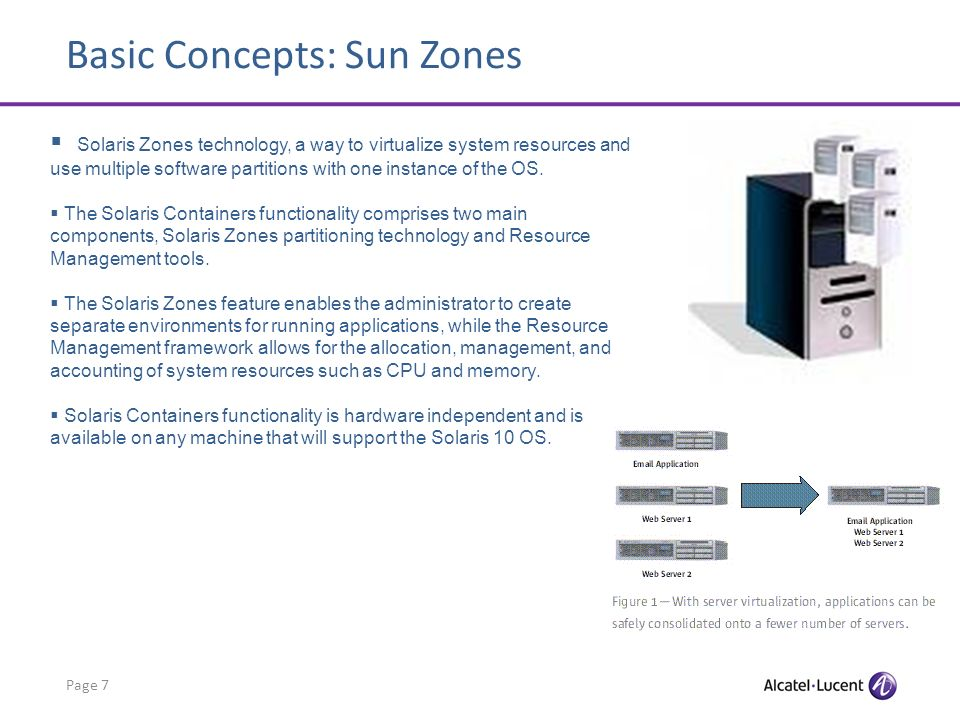 Basic Concepts: Sun Zones Page 7 Solaris Zones technology, a way to virtualize system resources and use multiple software partitions with one instance