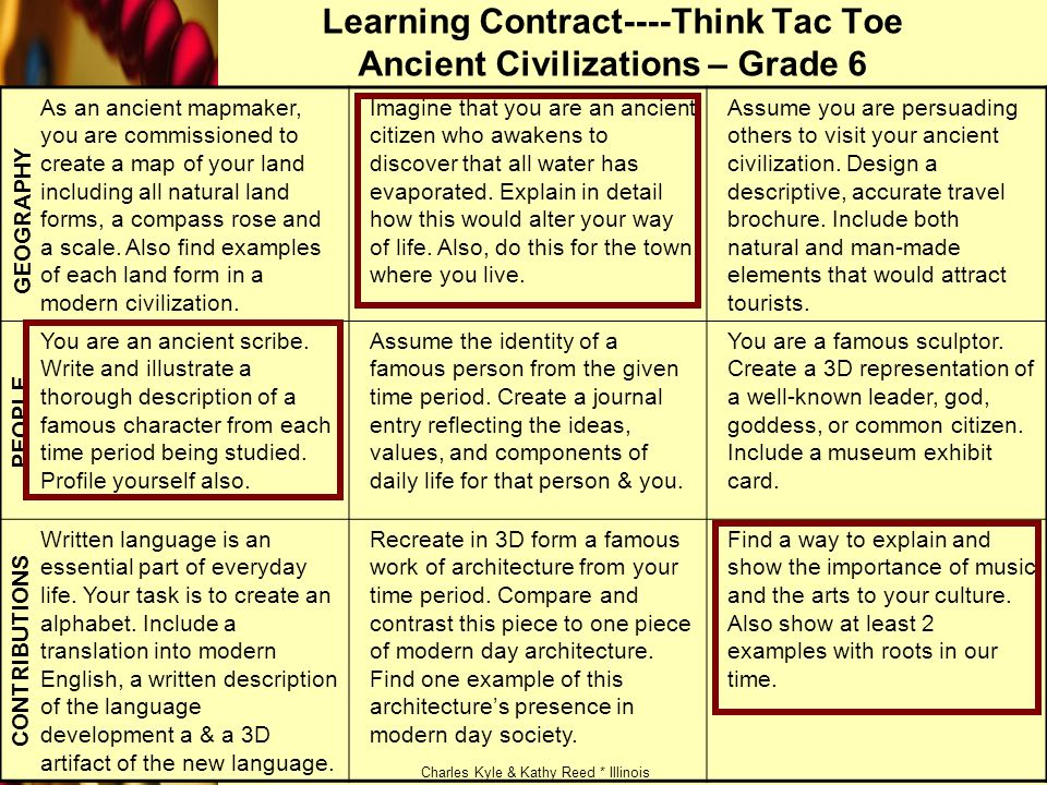 Learning Contract----Think Tac Toe Ancient Civilizations – Grade 6 As an ancient mapmaker, you are commissioned to create a map of your land including