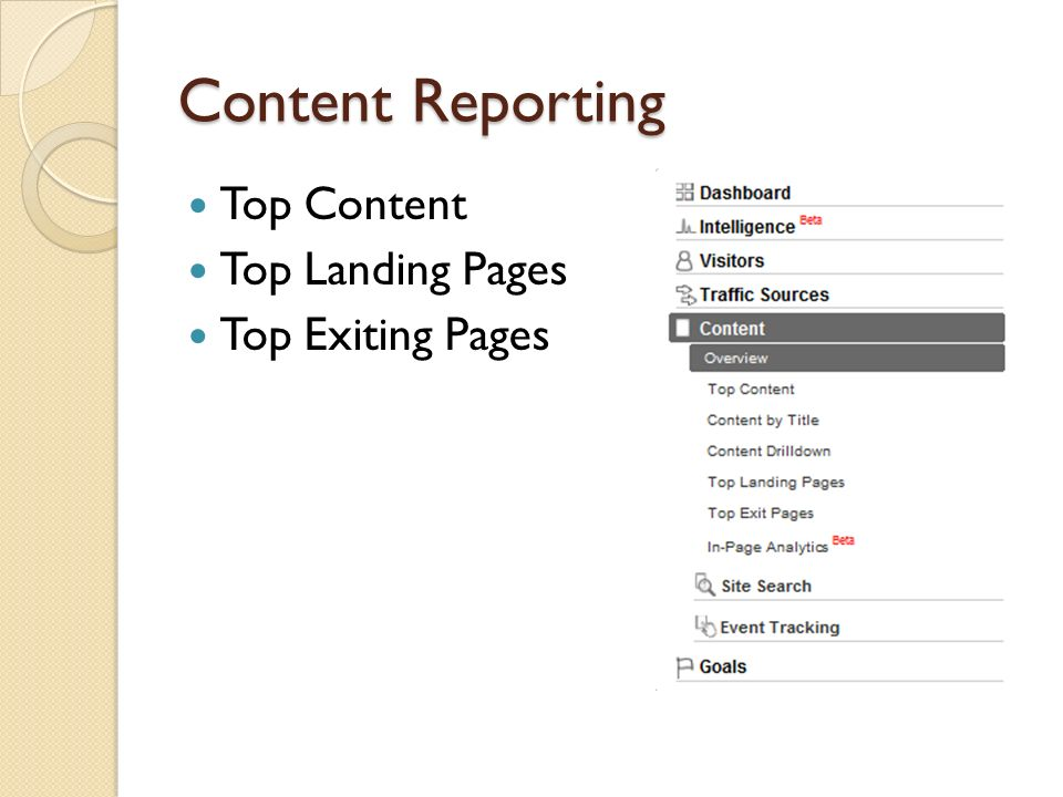 Content Reporting Top Content Top Landing Pages Top Exiting Pages