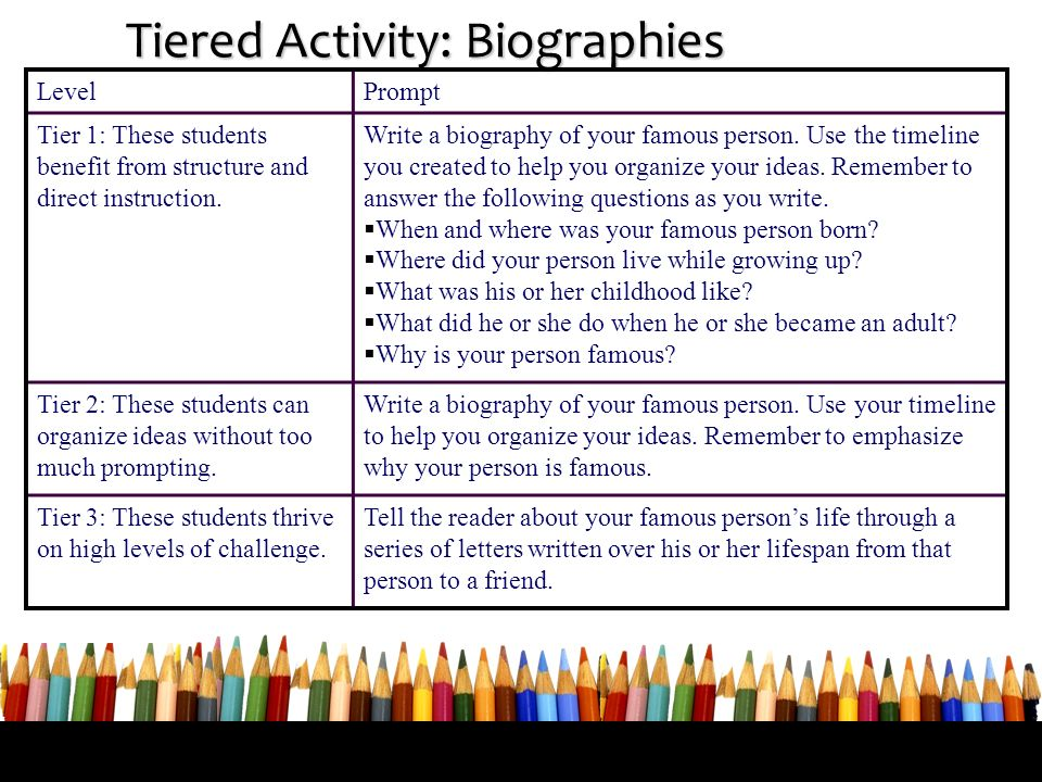 Tiered Activity: Biographies LevelPrompt Tier 1: These students benefit from structure and direct instruction. Write a biography of your famous person