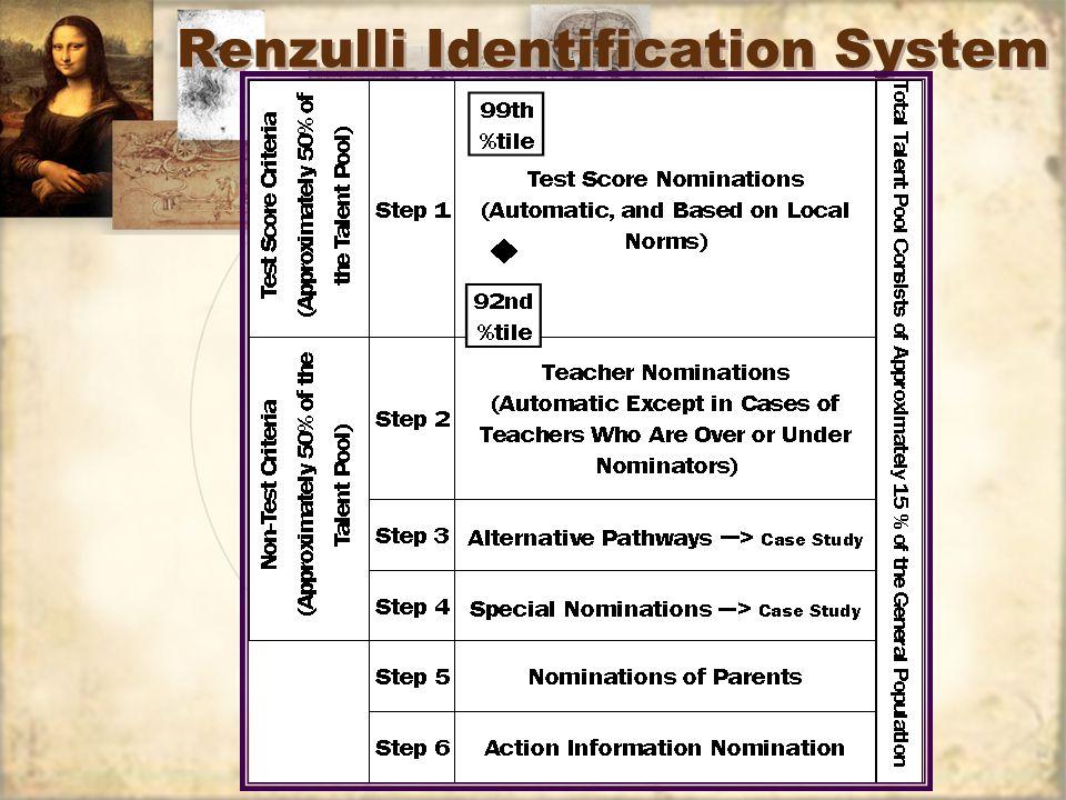 Renzulli Identification System