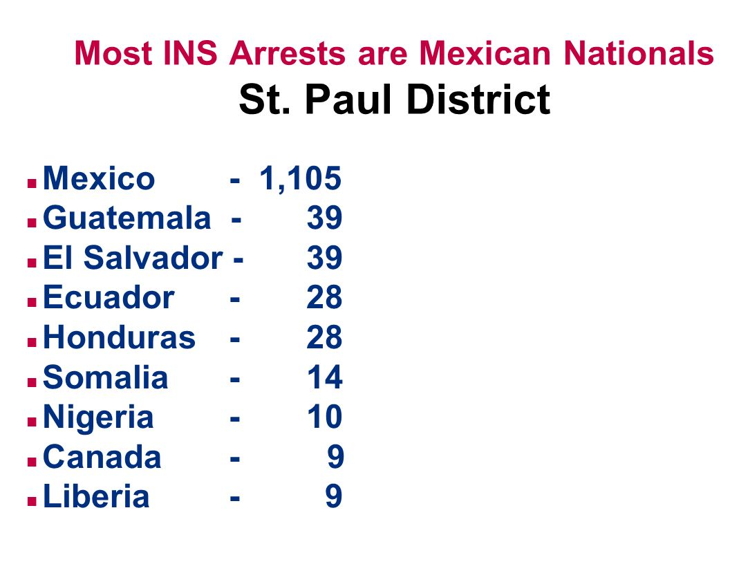 Most INS Arrests are Mexican Nationals St.