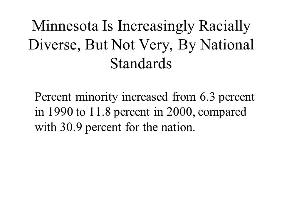 Minnesota Is Increasingly Racially Diverse, But Not Very, By National Standards Percent minority increased from 6.3 percent in 1990 to 11.8 percent in 2000, compared with 30.9 percent for the nation.