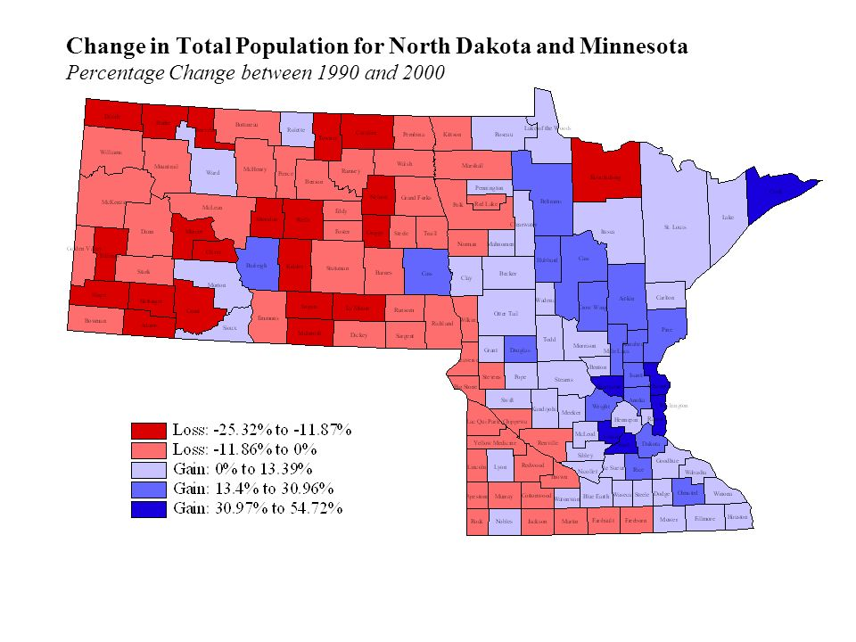 Change in Total Population for North Dakota and Minnesota Percentage Change between 1990 and 2000