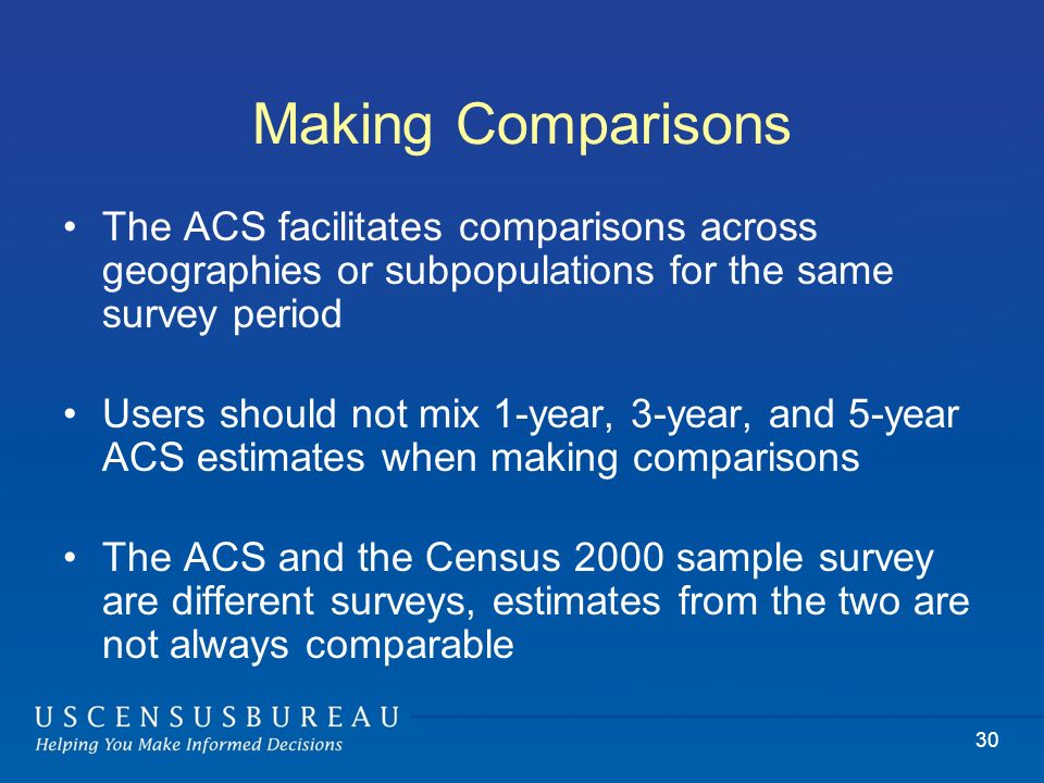 30 Making Comparisons The ACS facilitates comparisons across geographies or subpopulations for the same survey period Users should not mix 1-year, 3-year, and 5-year ACS estimates when making comparisons The ACS and the Census 2000 sample survey are different surveys, estimates from the two are not always comparable