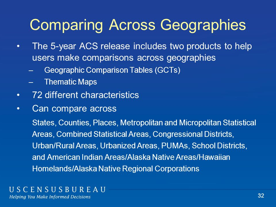 32 Comparing Across Geographies The 5-year ACS release includes two products to help users make comparisons across geographies –Geographic Comparison Tables (GCTs) –Thematic Maps 72 different characteristics Can compare across States, Counties, Places, Metropolitan and Micropolitan Statistical Areas, Combined Statistical Areas, Congressional Districts, Urban/Rural Areas, Urbanized Areas, PUMAs, School Districts, and American Indian Areas/Alaska Native Areas/Hawaiian Homelands/Alaska Native Regional Corporations