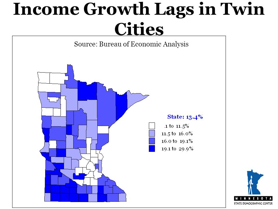 Income Growth Lags in Twin Cities Source: Bureau of Economic Analysis