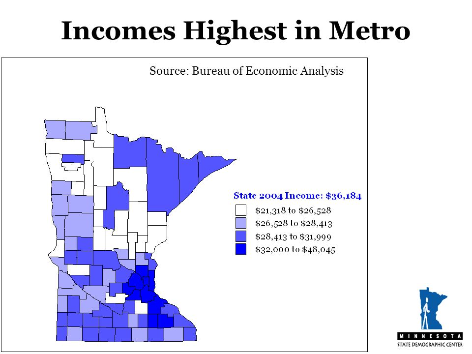 Incomes Highest in Metro Source: Bureau of Economic Analysis