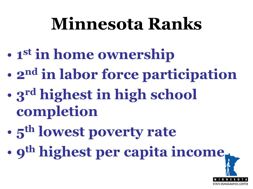 Minnesota Ranks 1 st in home ownership 2 nd in labor force participation 3 rd highest in high school completion 5 th lowest poverty rate 9 th highest per capita income
