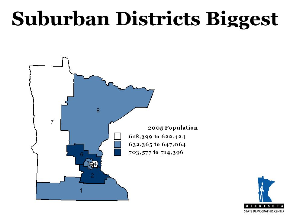 Suburban Districts Biggest