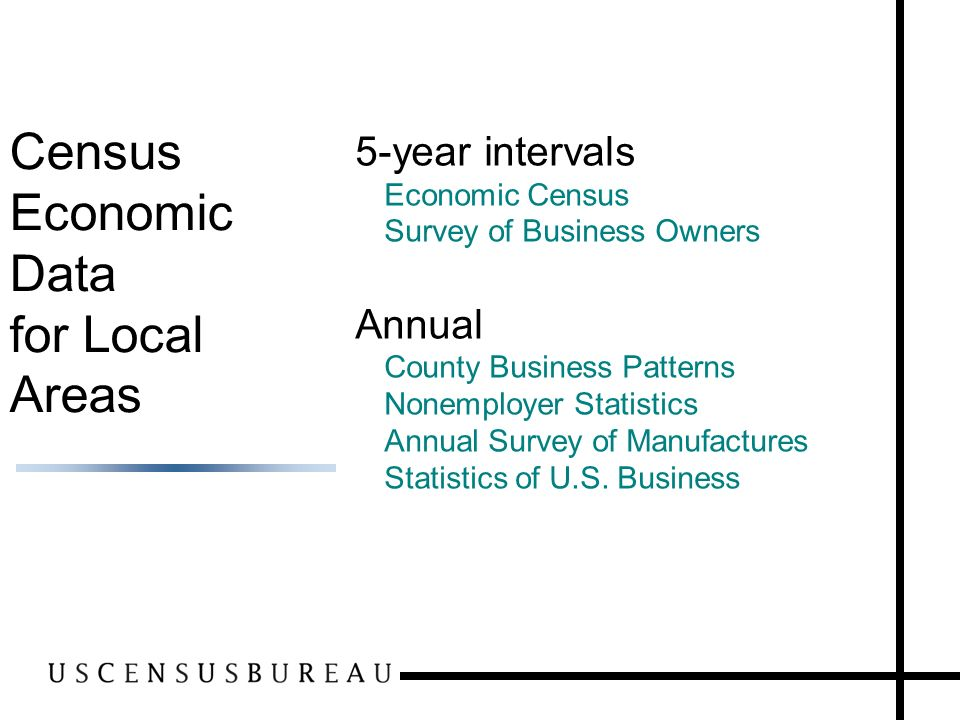 Census Economic Data for Local Areas 5-year intervals –Economic Census –Survey of Business Owners Annual –County Business Patterns –Nonemployer Statistics –Annual Survey of Manufactures –Statistics of U.S.