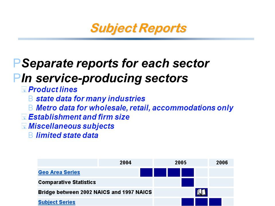 Subject Reports PSeparate reports for each sector PIn service-producing sectors <Product lines Bstate data for many industries BMetro data for wholesale, retail, accommodations only <Establishment and firm size <Miscellaneous subjects Blimited state data