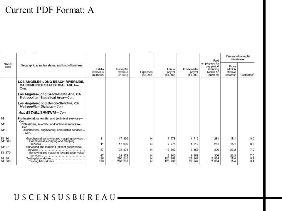 83 Current PDF Format: A