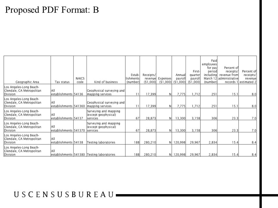 84 Proposed PDF Format: B