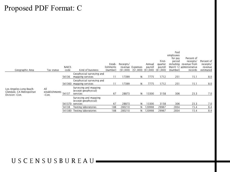 85 Proposed PDF Format: C
