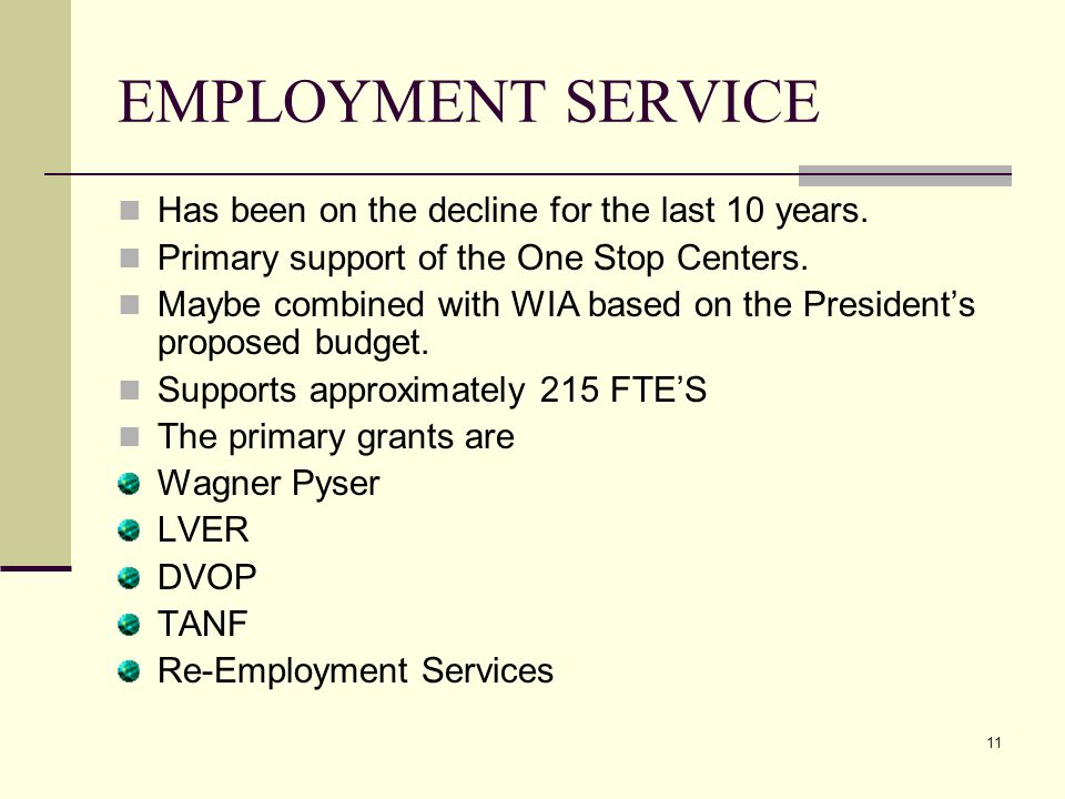 11 EMPLOYMENT SERVICE Has been on the decline for the last 10 years.