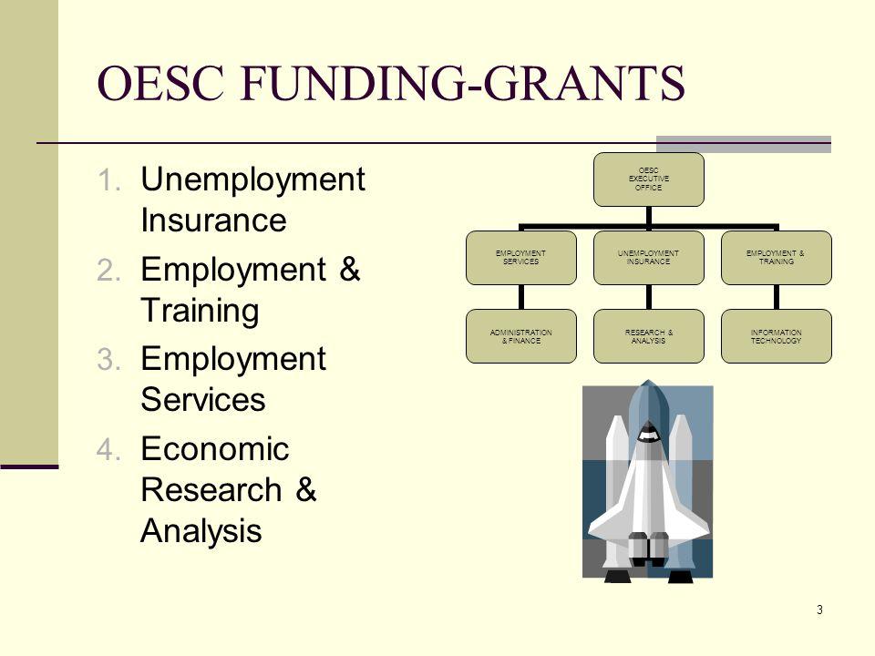 3 OESC FUNDING-GRANTS 1. Unemployment Insurance 2.