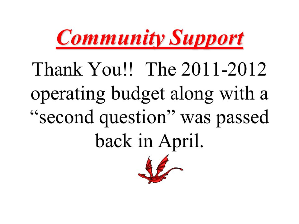 Community Support Thank You!! The 2011-2012 operating budget along with a second question was passed back in April.