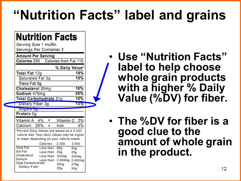 12 Nutrition Facts label and grains Use Nutrition Facts label to help choose whole grain products with a higher % Daily Value (%DV) for fiber.