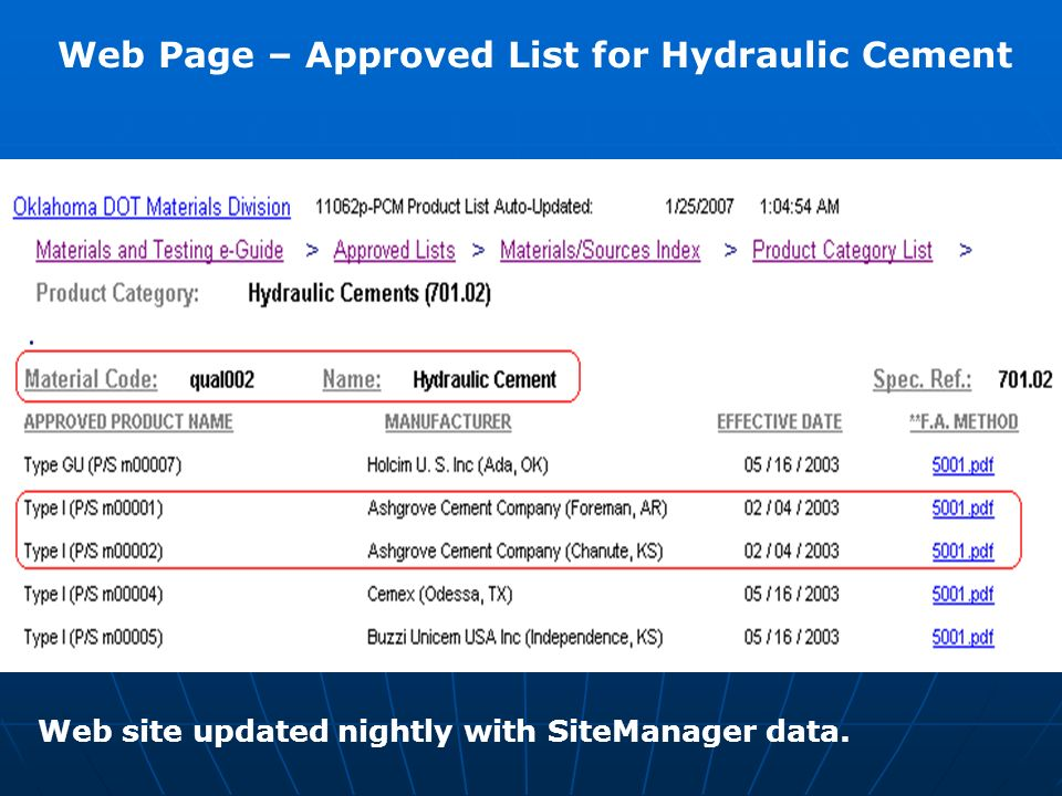 Web Page – Approved List for Hydraulic Cement Web site updated nightly with SiteManager data.