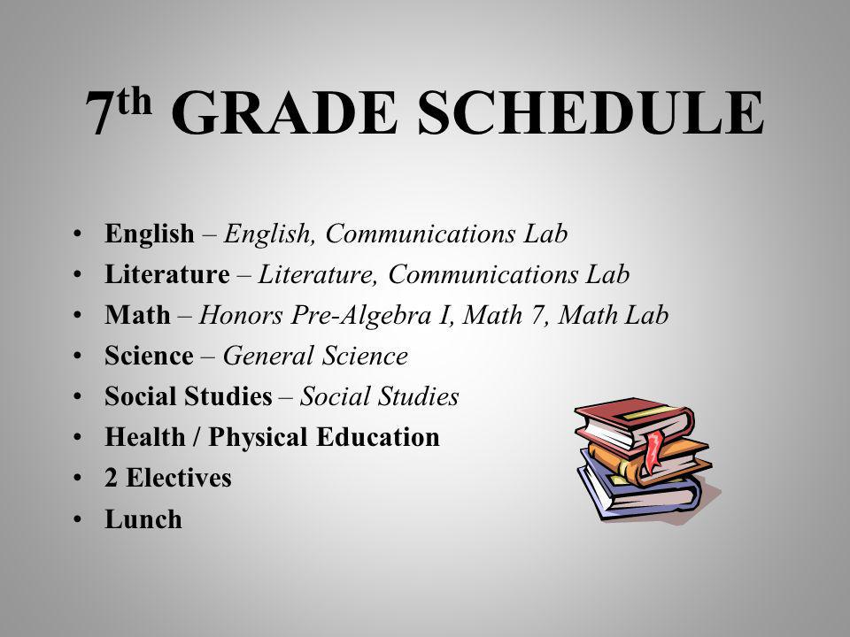 7 th GRADE SCHEDULE English – English, Communications Lab Literature – Literature, Communications Lab Math – Honors Pre-Algebra I, Math 7, Math Lab Science – General Science Social Studies – Social Studies Health / Physical Education 2 Electives Lunch