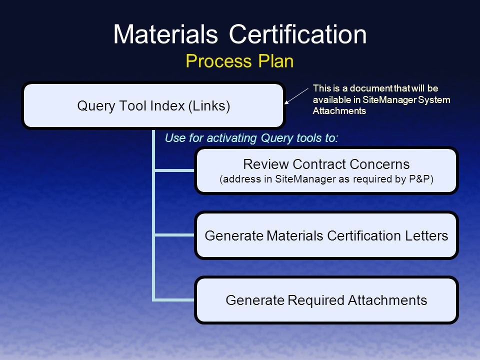 Materials Certification Process Plan Use for activating Query tools to: This is a document that will be available in SiteManager System Attachments