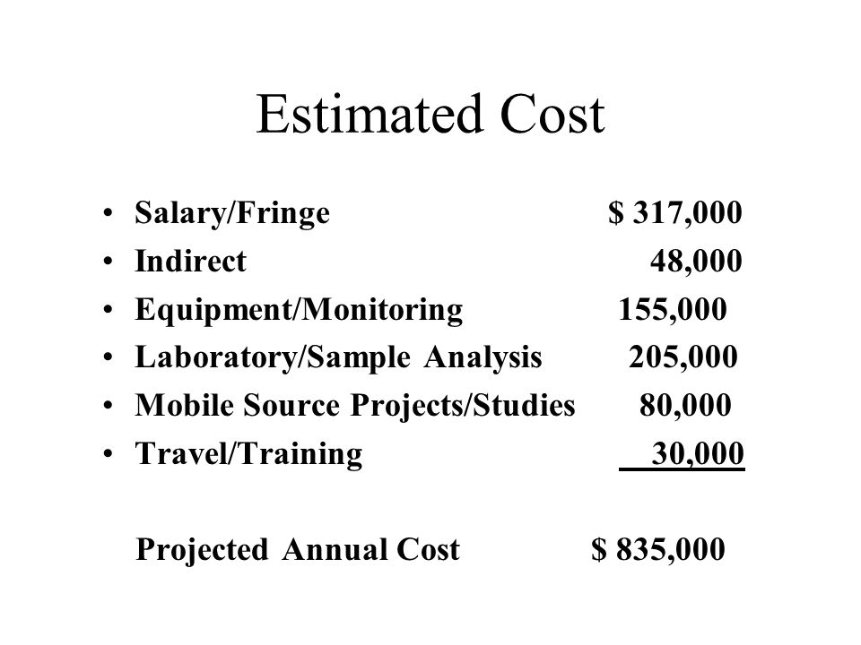 Estimated Cost Salary/Fringe $ 317,000 Indirect 48,000 Equipment/Monitoring 155,000 Laboratory/Sample Analysis 205,000 Mobile Source Projects/Studies 80,000 Travel/Training 30,000 Projected Annual Cost $ 835,000
