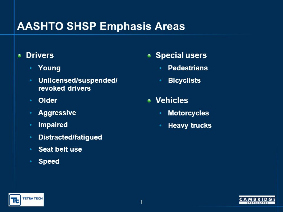 Oklahoma Strategic Highway Safety Plan – Expanded Background Data presented to SHSP Leadership Group SHSP Working Group presented by Sam Lawton, Cambridge Systematics, Inc.