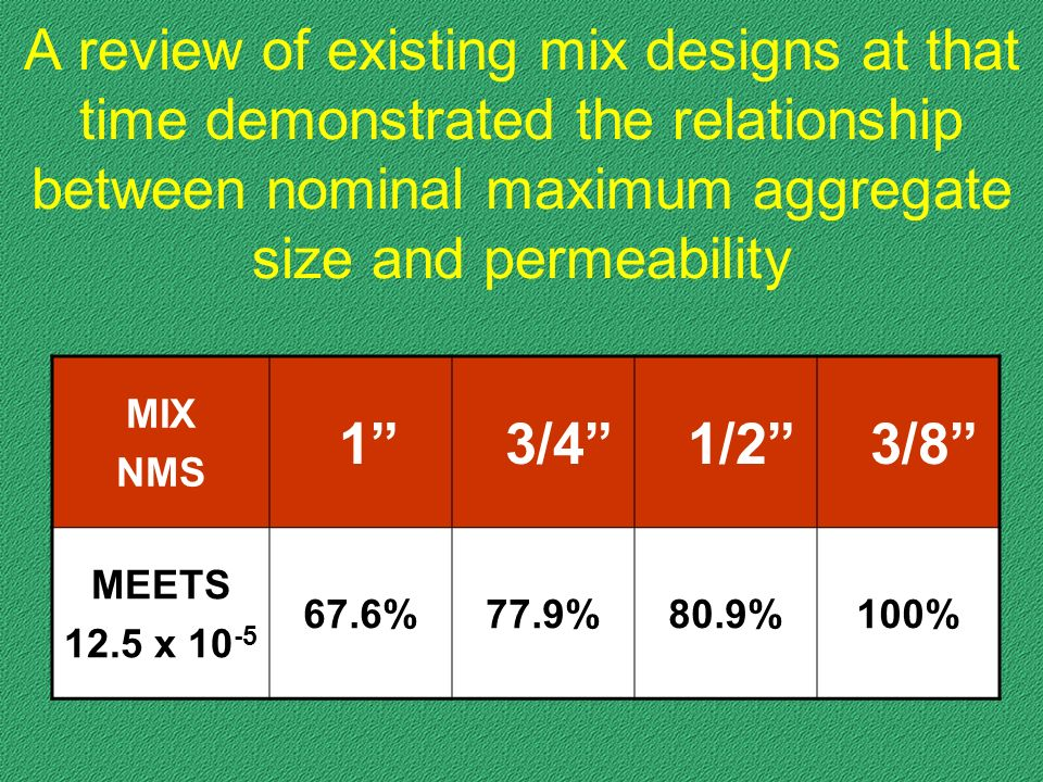 A review of existing mix designs at that time demonstrated the relationship between nominal maximum aggregate size and permeability MIX NMS 1 3/4 1/2 3/8 MEETS 12.5 x 10 -5 67.6%77.9%80.9%100%