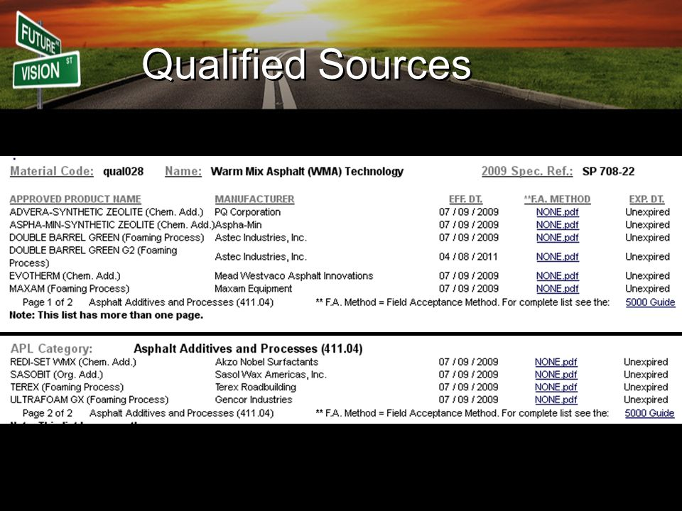 Qualified Sources