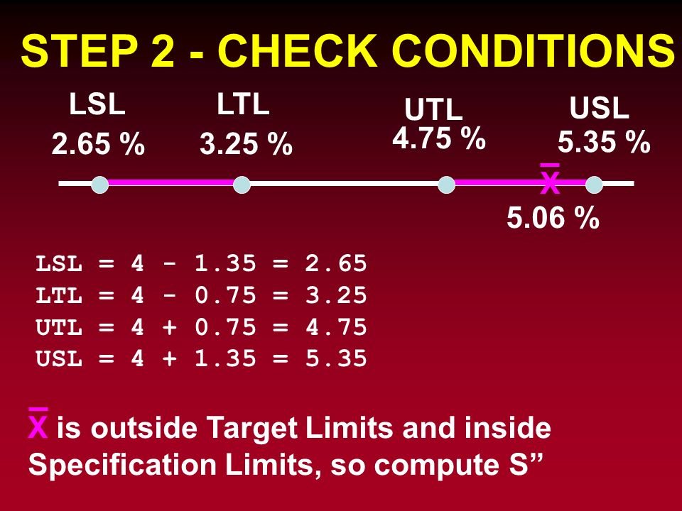 STEP 2 - CHECK CONDITIONS LTL UTL USL 2.65 %3.25 % 4.75 % 5.35 % X X is outside Target Limits and inside Specification Limits, so compute S LSL 5.06 %