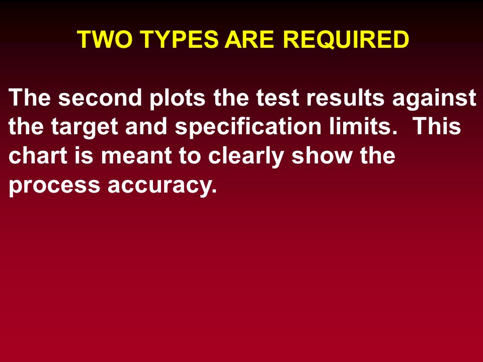 TWO TYPES ARE REQUIRED The second plots the test results against the target and specification limits. This chart is meant to clearly show the process