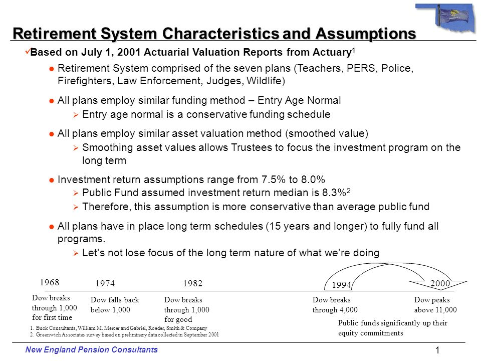 New England Pension Consultants Oklahoma State Pension Commission Retirement System Summary of Actuarial Reports December, 2001
