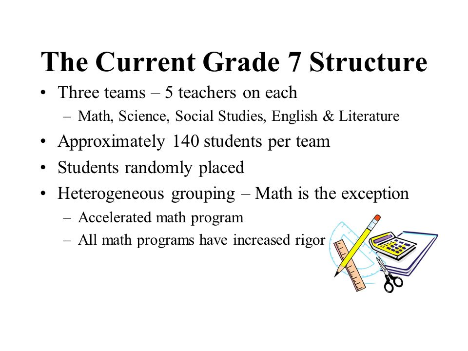 The Current Grade 7 Structure Three teams – 5 teachers on each –Math, Science, Social Studies, English & Literature Approximately 140 students per tea