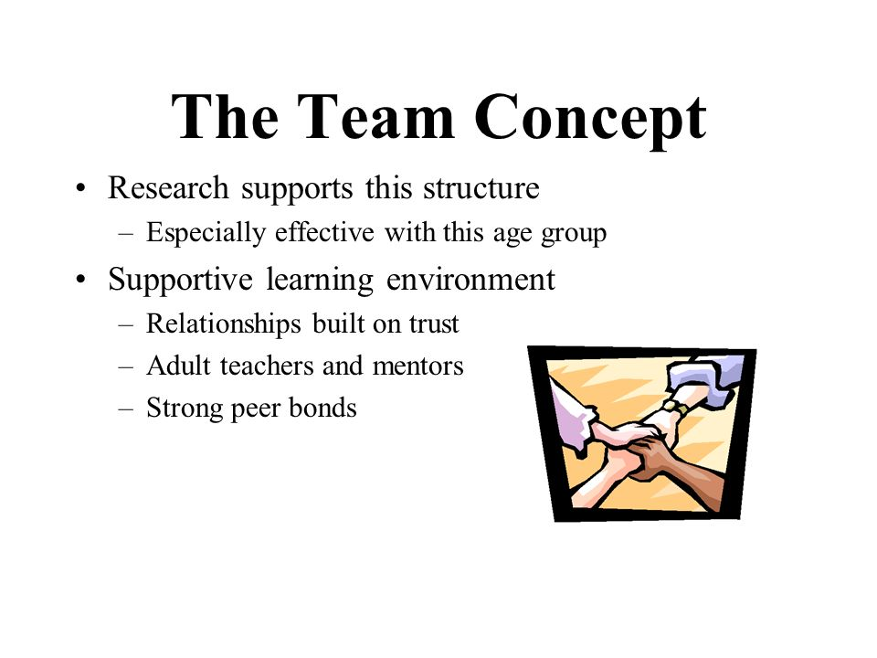 The Team Concept Research supports this structure –Especially effective with this age group Supportive learning environment –Relationships built on tr