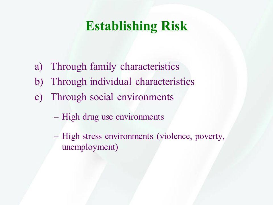 Establishing Risk a)Through family characteristics b)Through individual characteristics c)Through social environments –High drug use environments –Hig