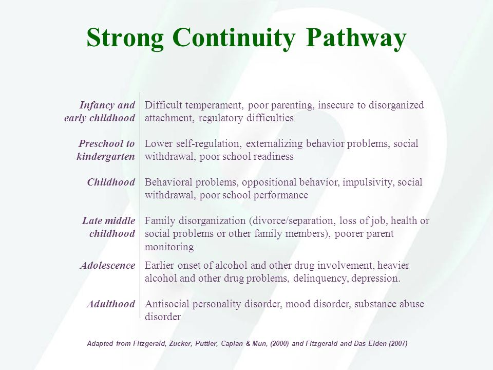 Strong Continuity Pathway Adapted from Fitzgerald, Zucker, Puttler, Caplan & Mun, (2000) and Fitzgerald and Das Eiden (2007) Infancy and early childho